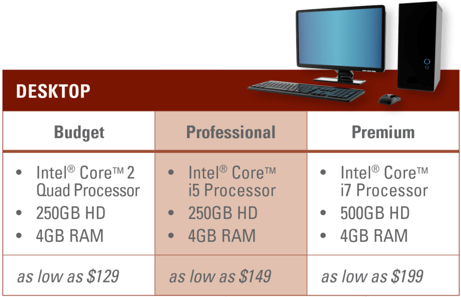 Low Cost Computer Solution for 501c3